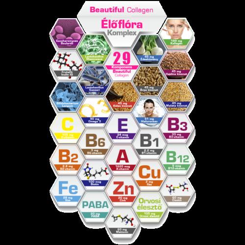 NICS probiotikus termékek - NICS Beautiful Collagen