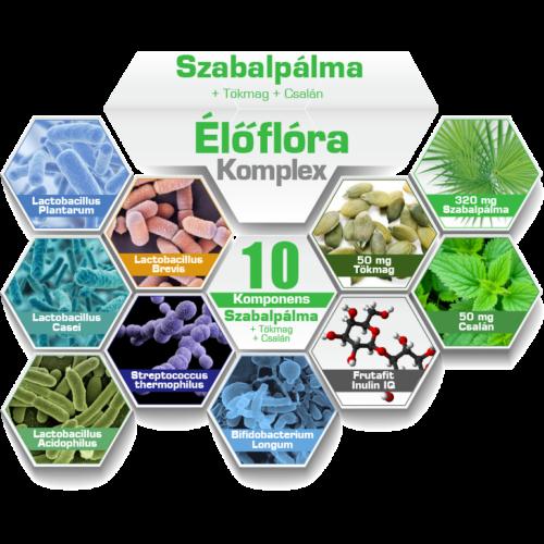 NICS probiotikus termékek - NICS Szabalpálma + Tökmag + Csalán